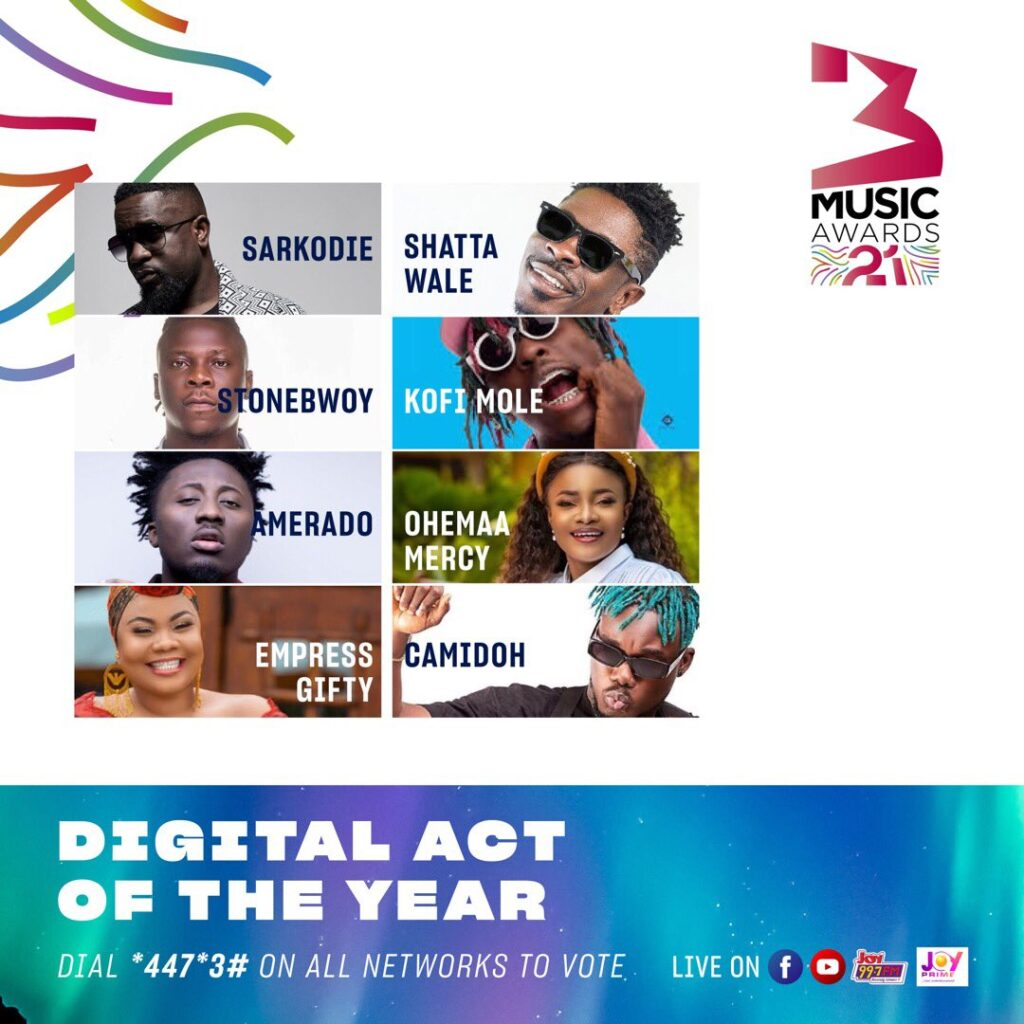Digital act of the year