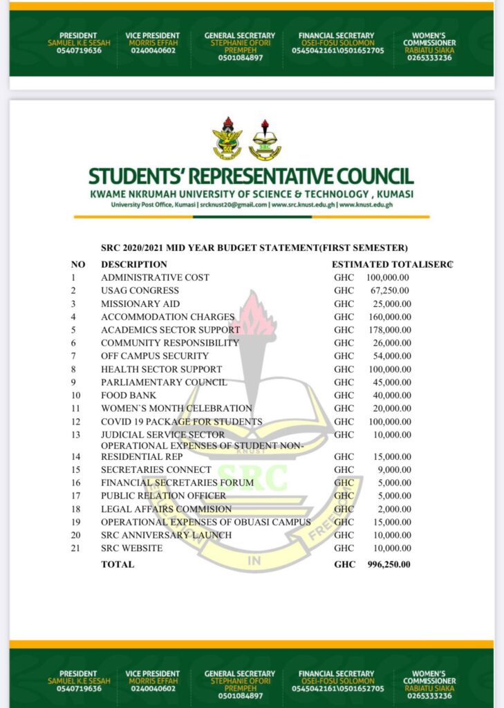 KNUST SRC Budget Statement